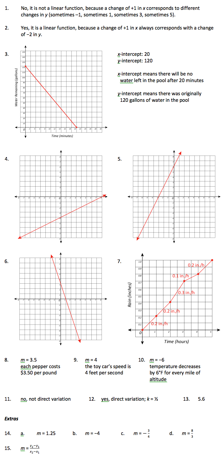 Chapter 5 Quiz Review - Answers | Algebra I